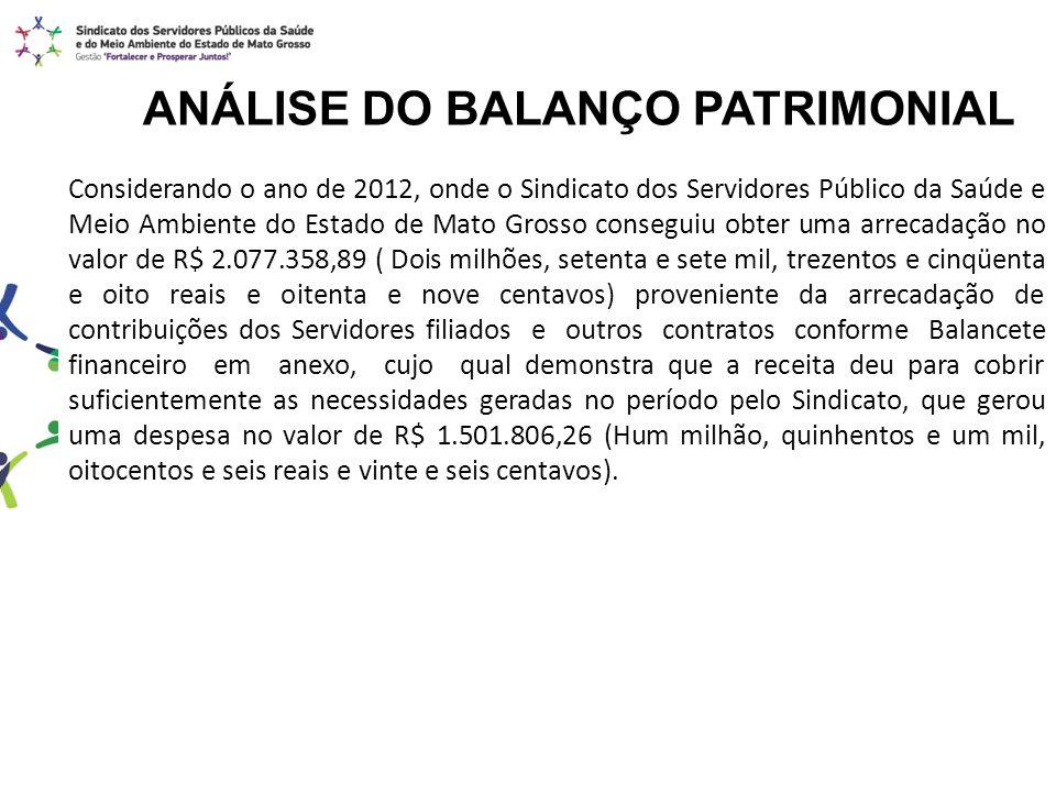 ANÁLISE DO BALANÇO PATRIMONIAL