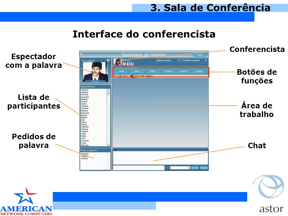 3. Sala de Conferência Interface do conferencista