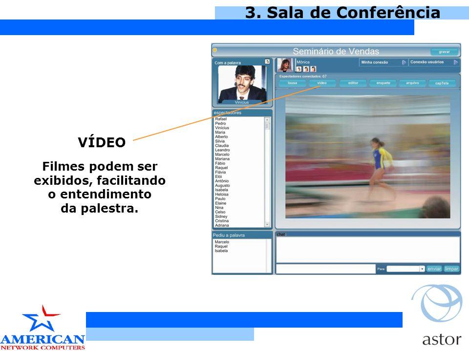 Filmes podem ser exibidos, facilitando o entendimento da palestra.