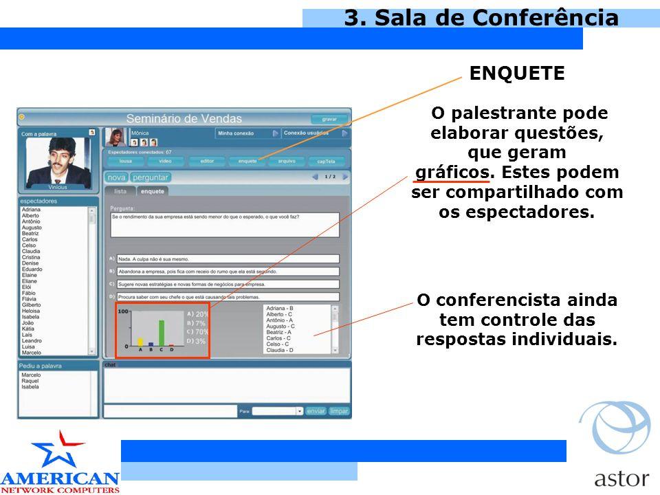 O conferencista ainda tem controle das respostas individuais.