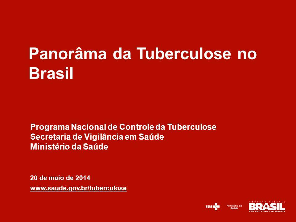 Panorâma da Tuberculose no Brasil