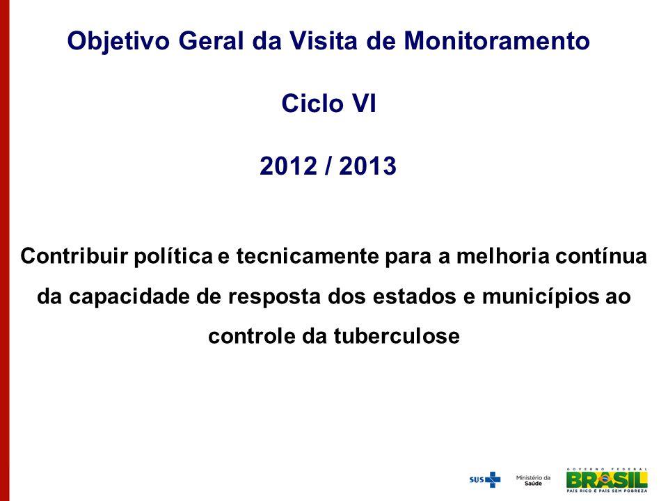 Objetivo Geral da Visita de Monitoramento Ciclo VI 2012 / 2013