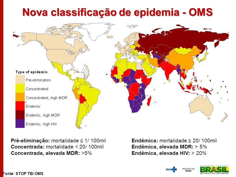 Nova classificação de epidemia - OMS