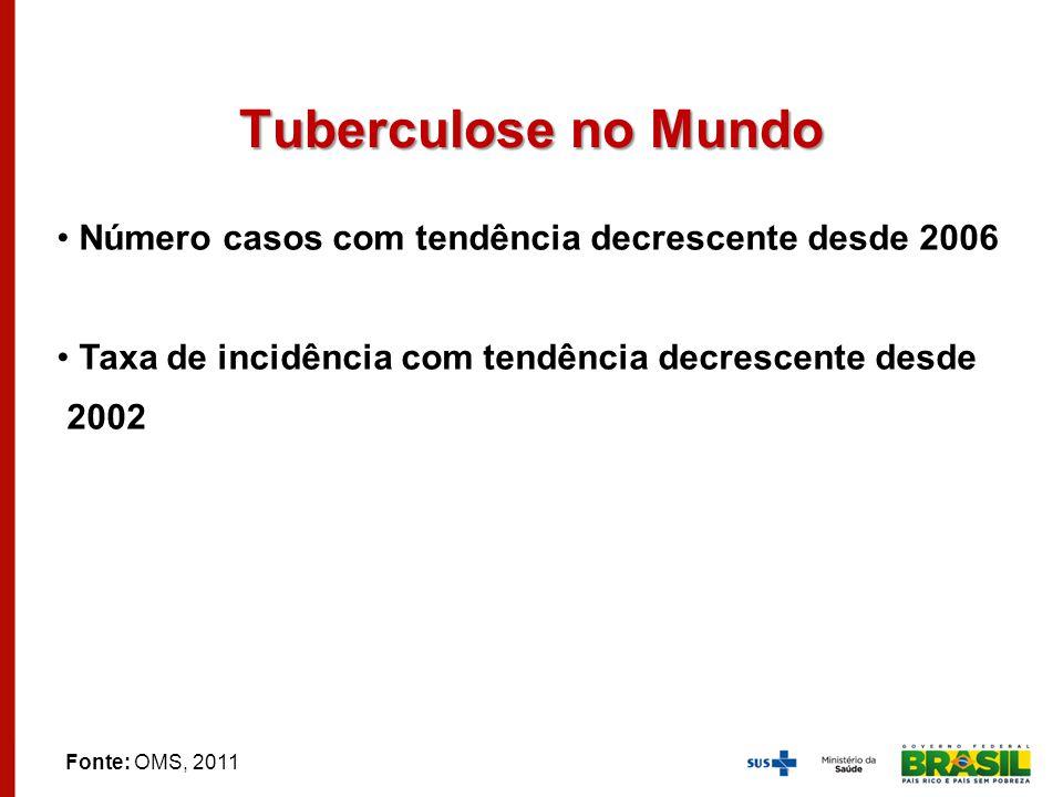 Tuberculose no Mundo Número casos com tendência decrescente desde 2006