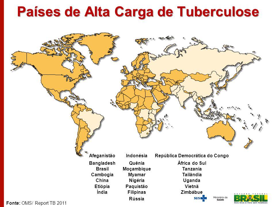 Países de Alta Carga de Tuberculose