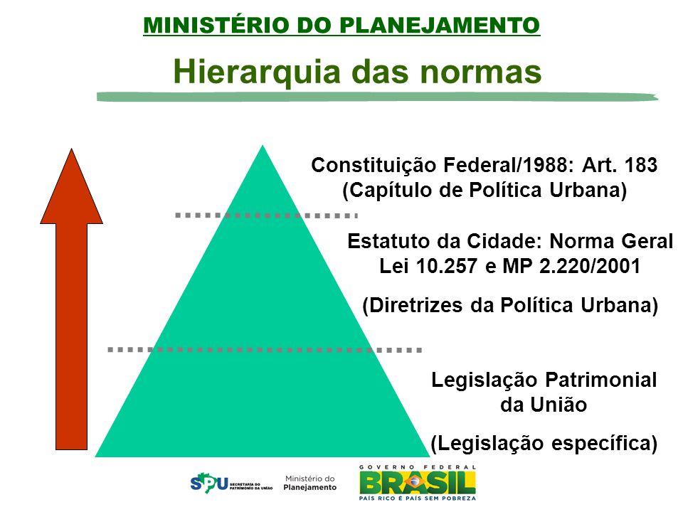 Hierarquia das normas Constituição Federal/1988: Art. 183 (Capítulo de Política Urbana) Estatuto da Cidade: Norma Geral Lei 10.257 e MP 2.220/2001.
