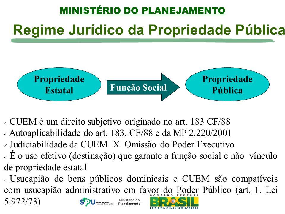 Regime Jurídico da Propriedade Pública
