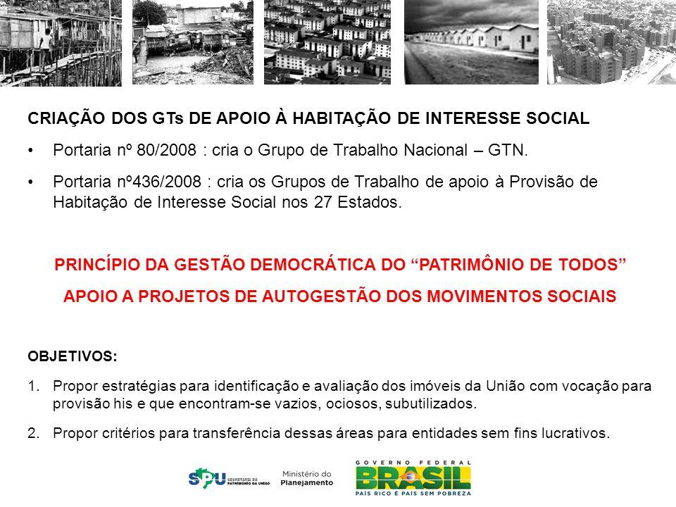 CRIAÇÃO DOS GTs DE APOIO À HABITAÇÃO DE INTERESSE SOCIAL