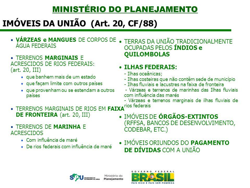 IMÓVEIS DA UNIÃO (Art. 20, CF/88)