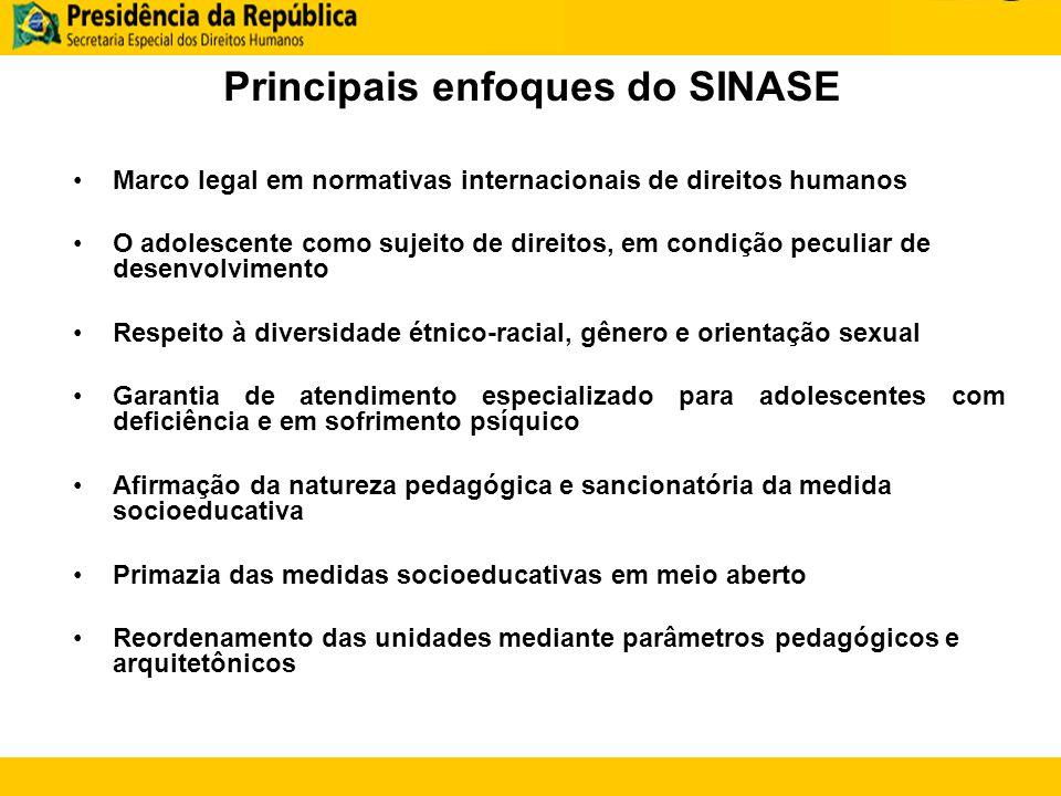 Principais enfoques do SINASE