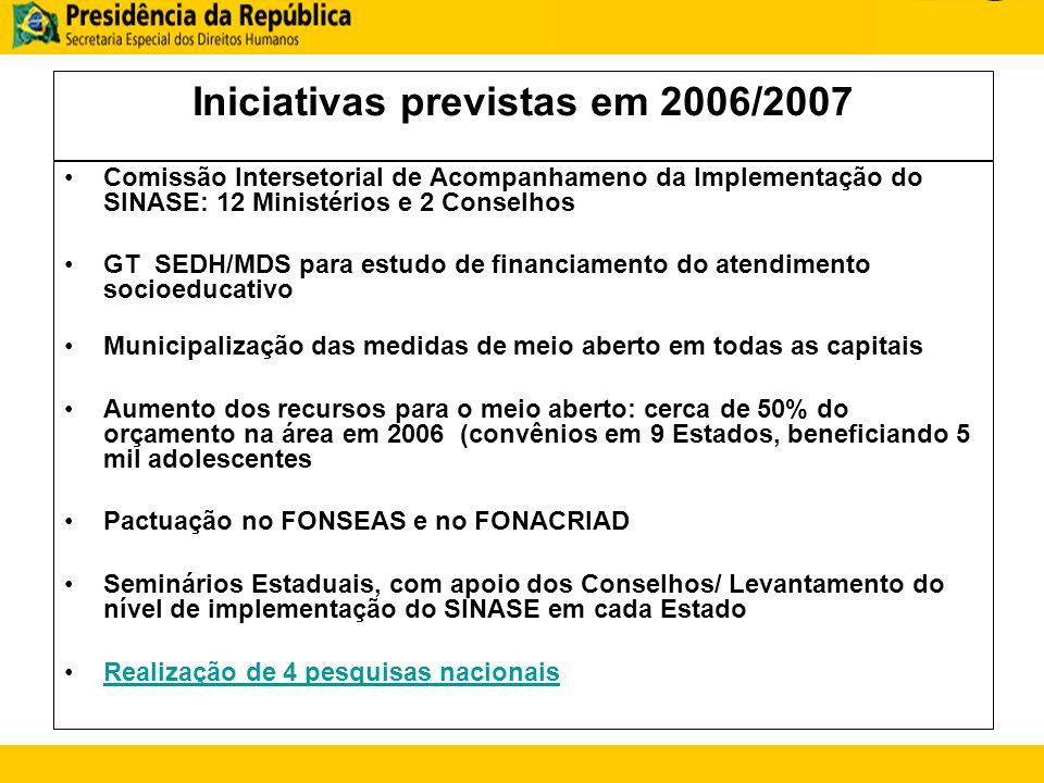 Iniciativas previstas em 2006/2007