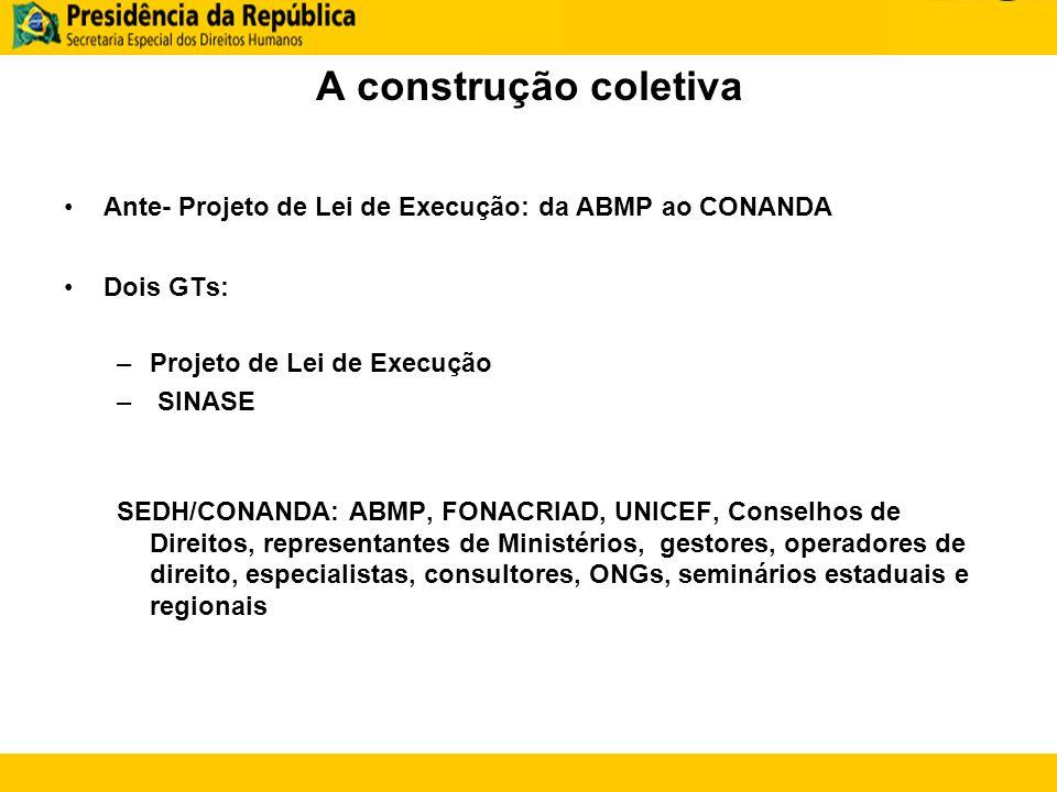 A construção coletiva Ante- Projeto de Lei de Execução: da ABMP ao CONANDA. Dois GTs: Projeto de Lei de Execução.