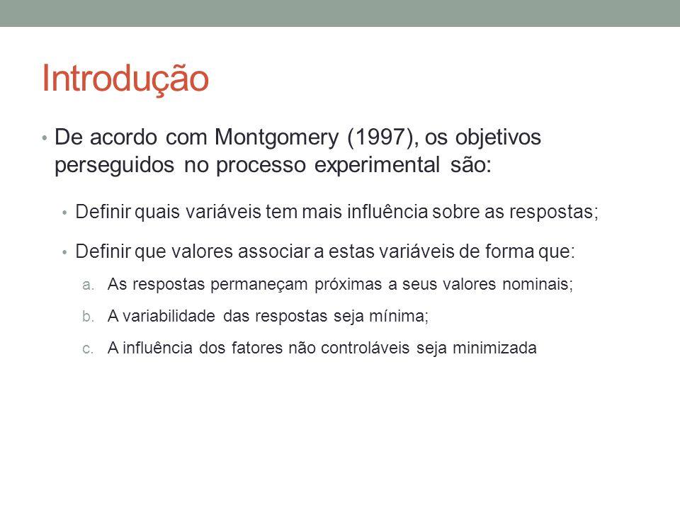 Introdução De acordo com Montgomery (1997), os objetivos perseguidos no processo experimental são: