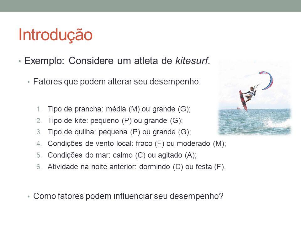Introdução Exemplo: Considere um atleta de kitesurf.