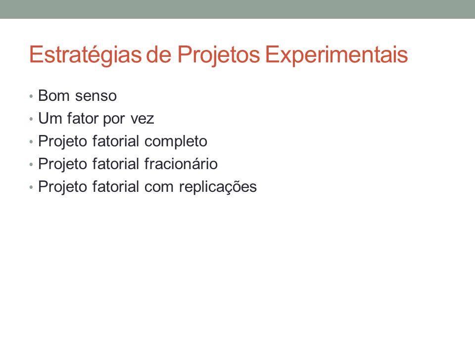 Estratégias de Projetos Experimentais