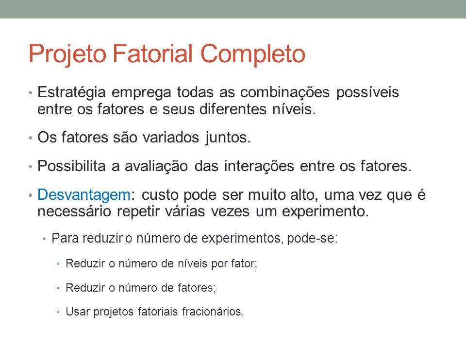 Projeto Fatorial Completo