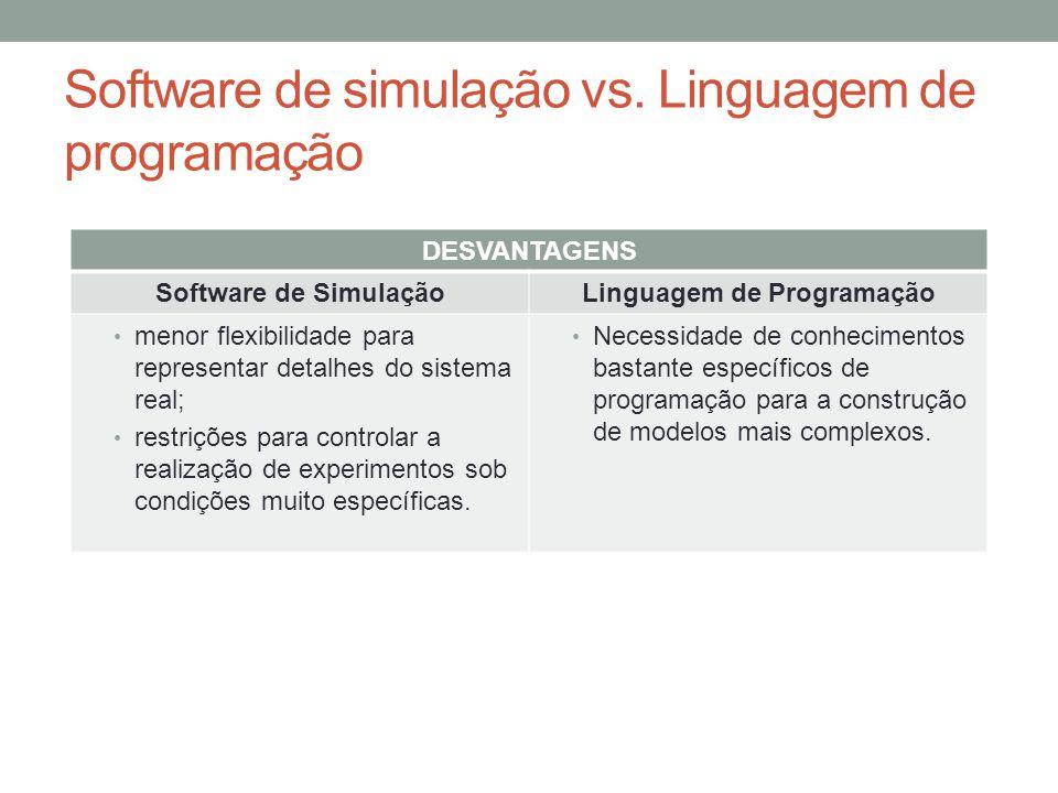Software de simulação vs. Linguagem de programação