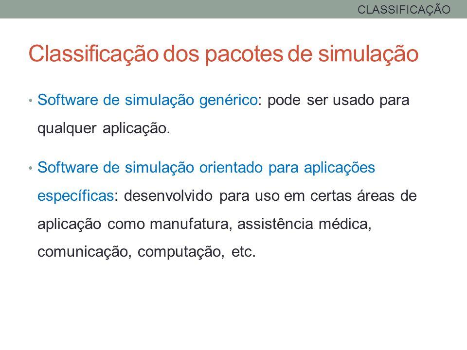 Classificação dos pacotes de simulação