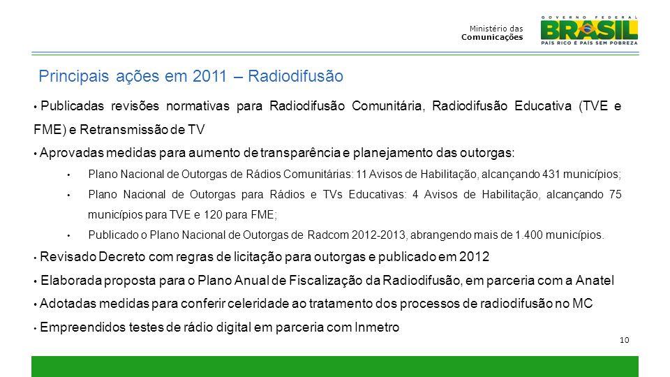 Principais ações em 2011 – Radiodifusão