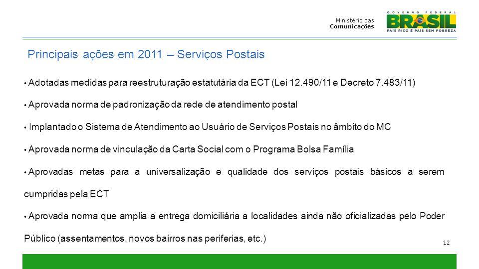 Principais ações em 2011 – Serviços Postais