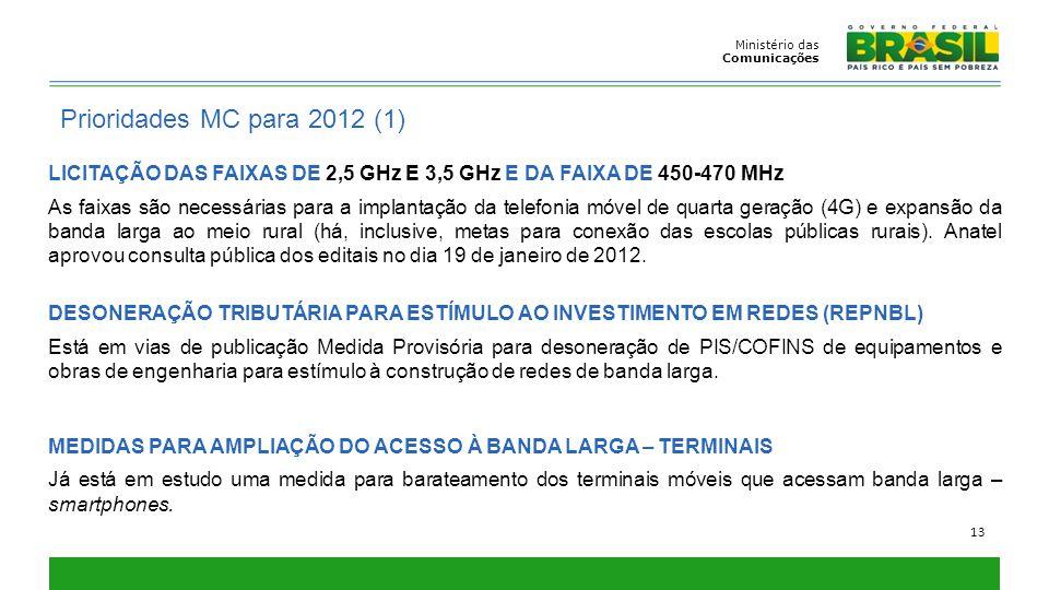 Ministério das Comunicações. Prioridades MC para 2012 (1) LICITAÇÃO DAS FAIXAS DE 2,5 GHz E 3,5 GHz E DA FAIXA DE 450-470 MHz.