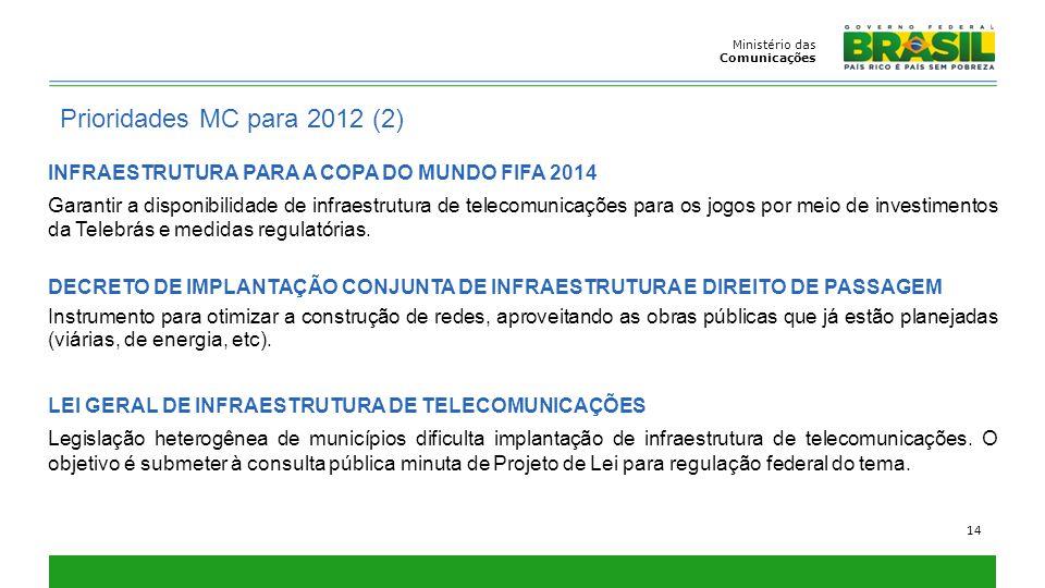 Ministério das Comunicações. Prioridades MC para 2012 (2) INFRAESTRUTURA PARA A COPA DO MUNDO FIFA 2014.