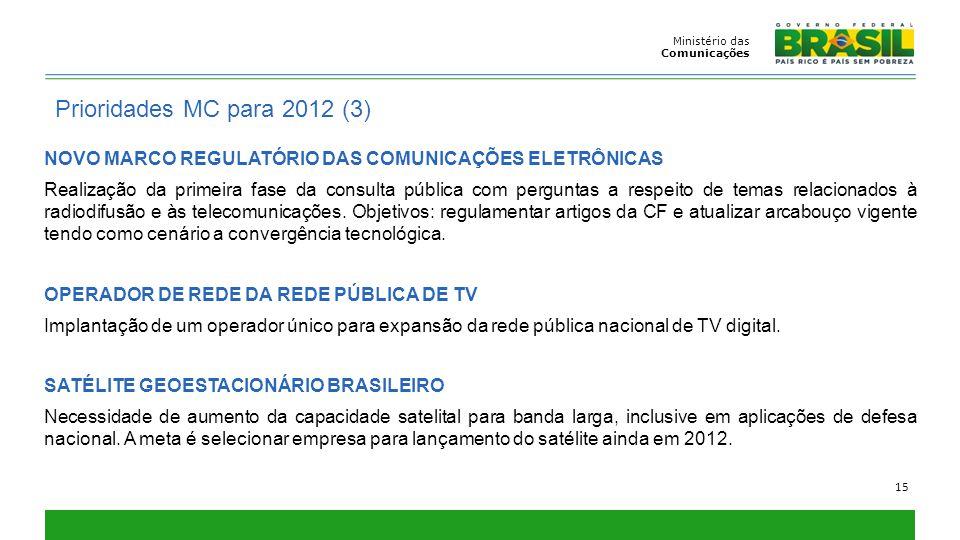 Ministério das Comunicações. Prioridades MC para 2012 (3) NOVO MARCO REGULATÓRIO DAS COMUNICAÇÕES ELETRÔNICAS.