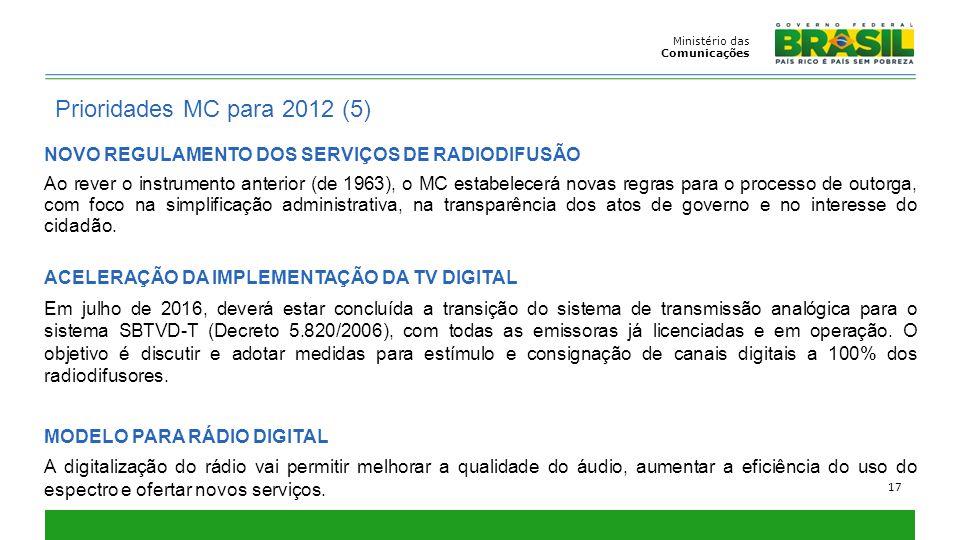 Ministério das Comunicações. Prioridades MC para 2012 (5) NOVO REGULAMENTO DOS SERVIÇOS DE RADIODIFUSÃO.