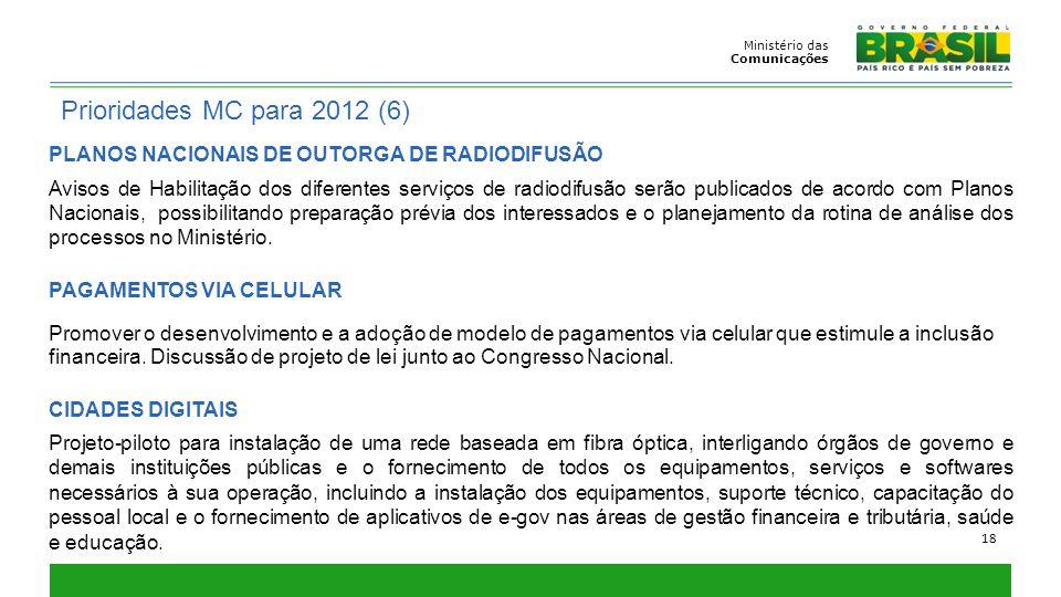 Ministério das Comunicações. Prioridades MC para 2012 (6) PLANOS NACIONAIS DE OUTORGA DE RADIODIFUSÃO.