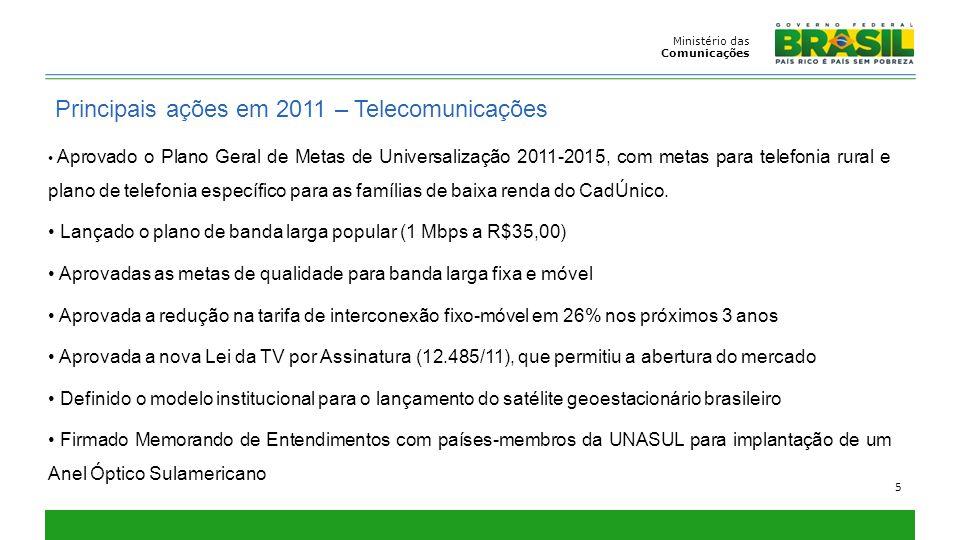 Principais ações em 2011 – Telecomunicações