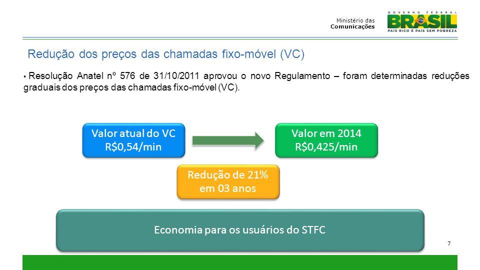 Economia para os usuários do STFC