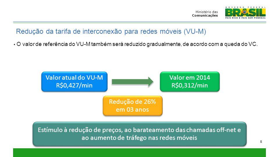 Redução da tarifa de interconexão para redes móveis (VU-M)