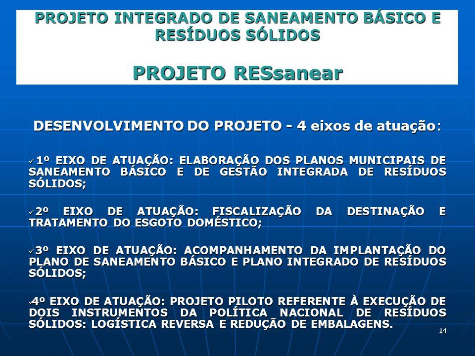 DESENVOLVIMENTO DO PROJETO - 4 eixos de atuação: