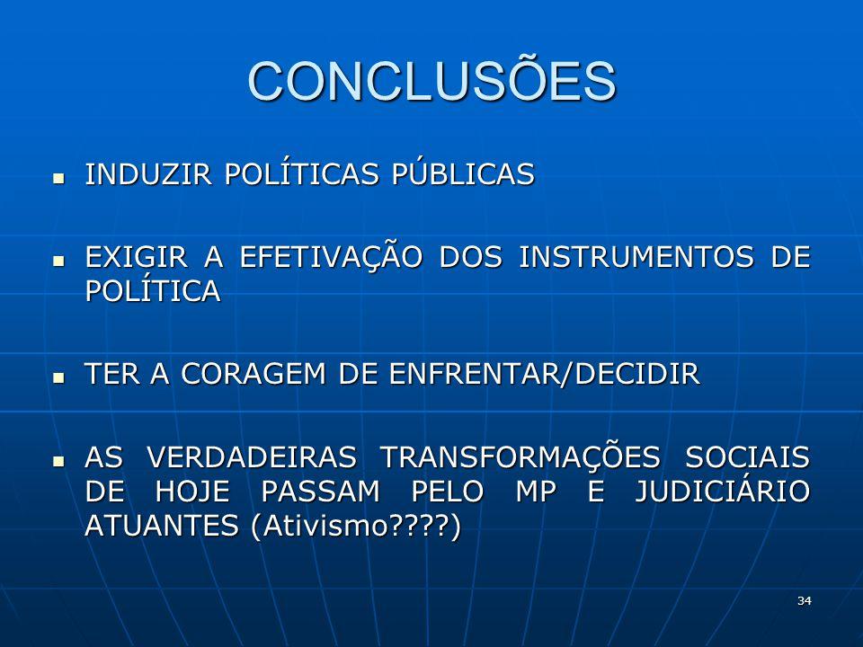CONCLUSÕES INDUZIR POLÍTICAS PÚBLICAS