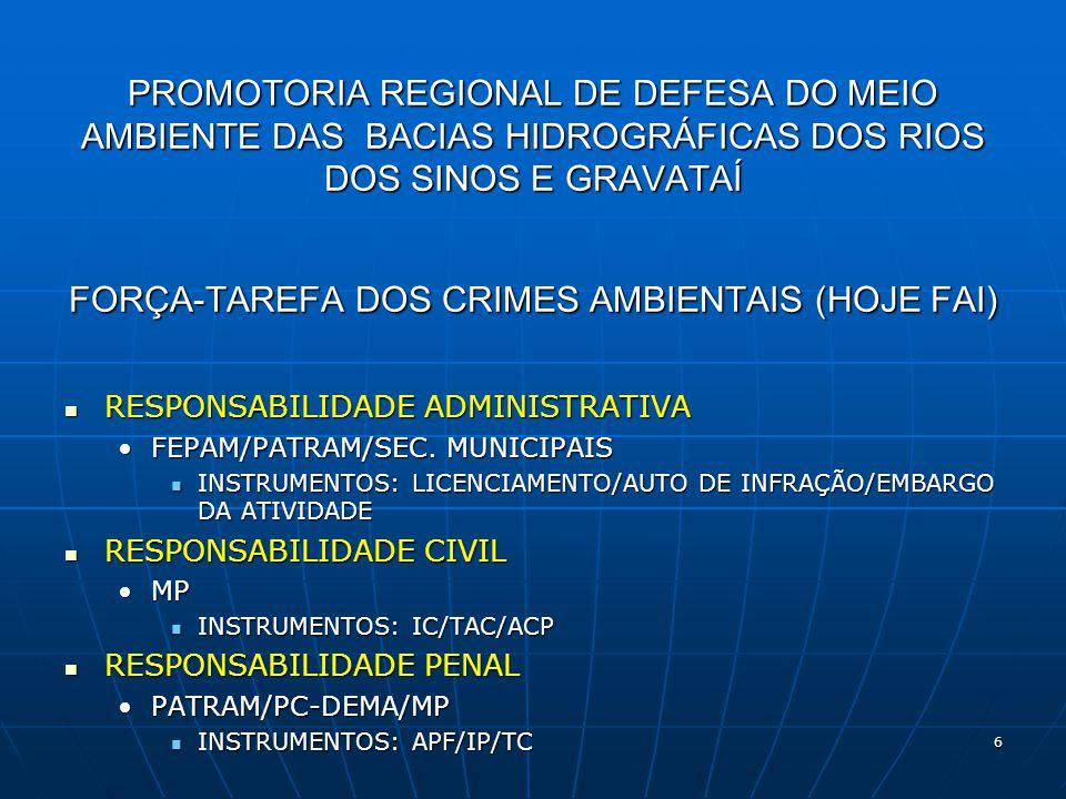 PROMOTORIA REGIONAL DE DEFESA DO MEIO AMBIENTE DAS BACIAS HIDROGRÁFICAS DOS RIOS DOS SINOS E GRAVATAÍ FORÇA-TAREFA DOS CRIMES AMBIENTAIS (HOJE FAI)