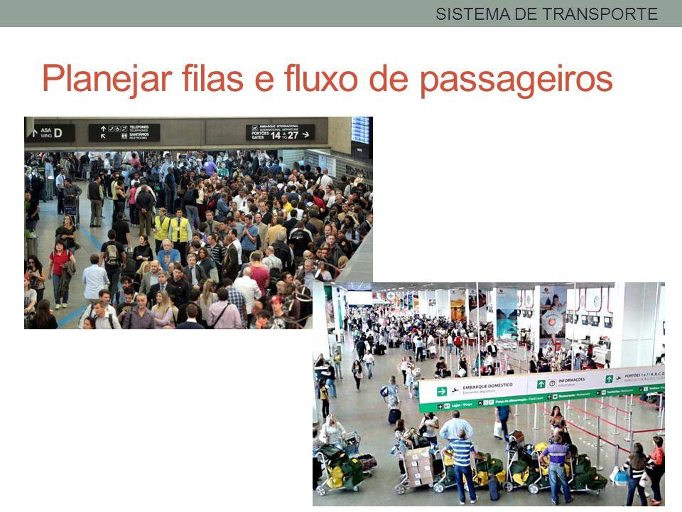 Planejar filas e fluxo de passageiros