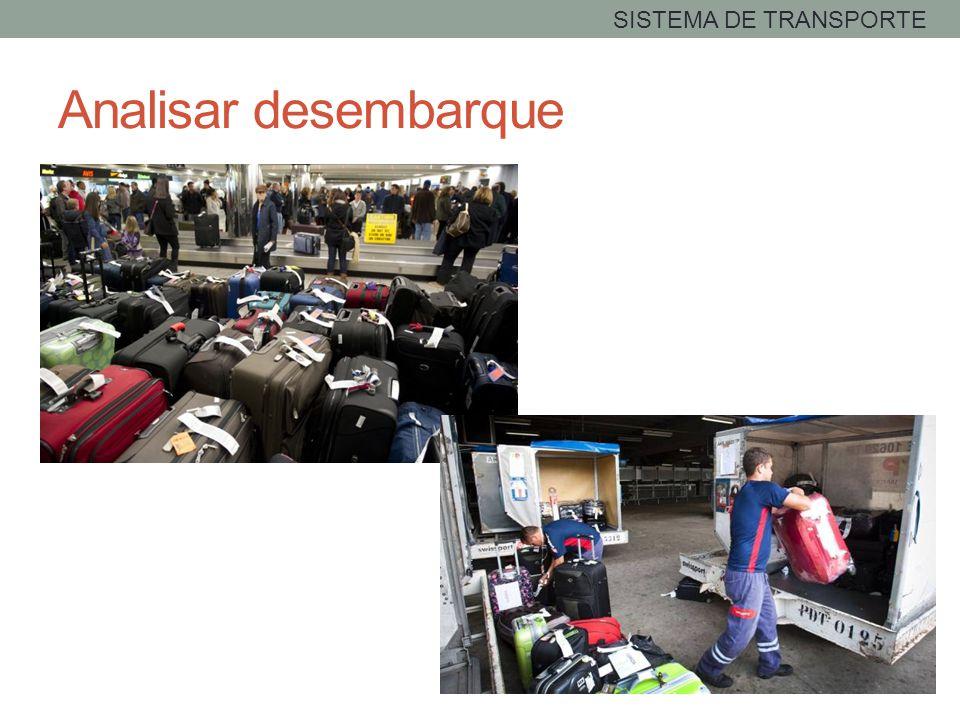 SISTEMA DE TRANSPORTE Analisar desembarque