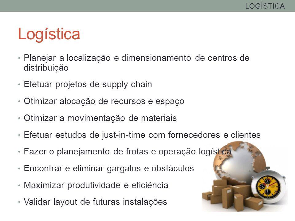 LOGÍSTICA Logística. Planejar a localização e dimensionamento de centros de distribuição. Efetuar projetos de supply chain.