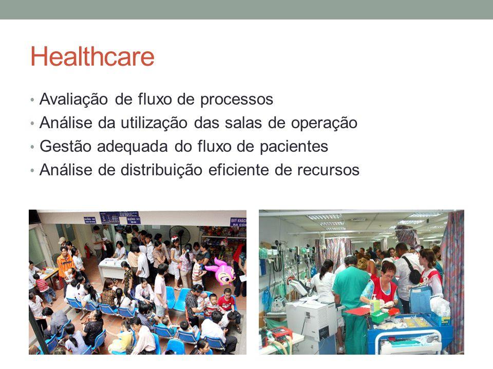 Healthcare Avaliação de fluxo de processos