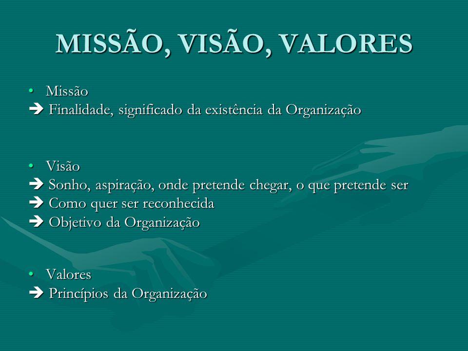MISSÃO, VISÃO, VALORES Missão