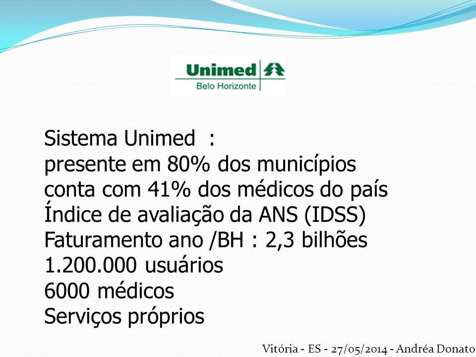 presente em 80% dos municípios conta com 41% dos médicos do país