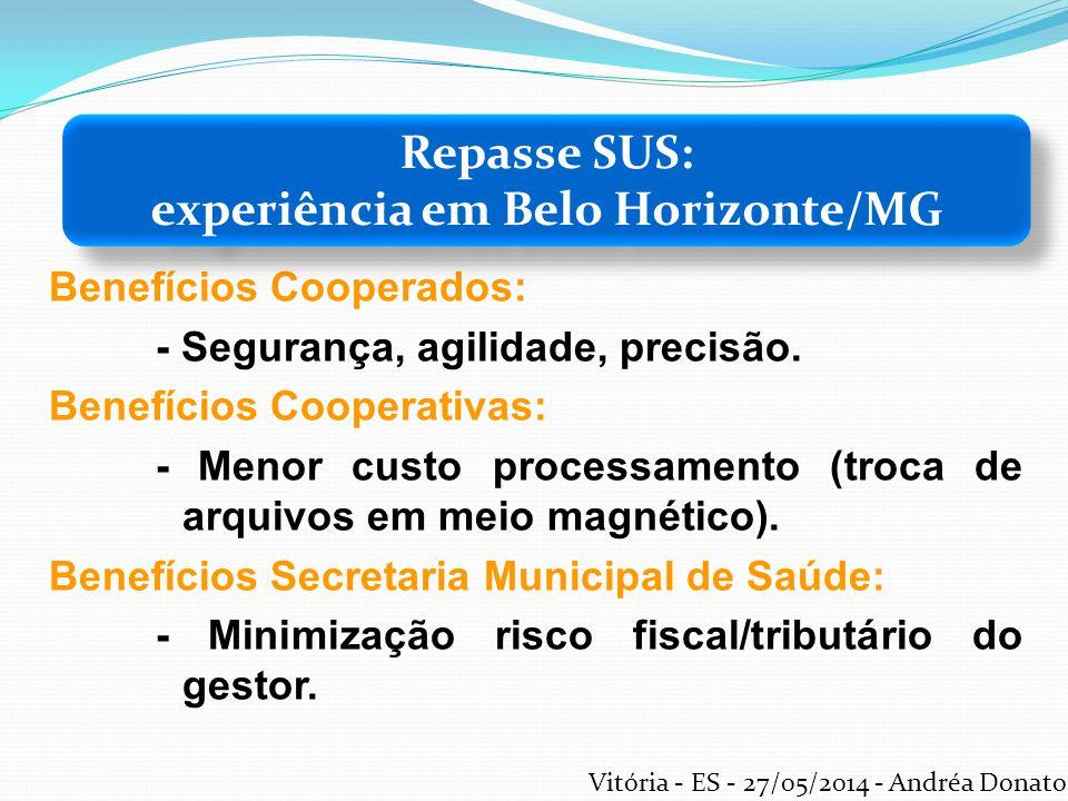 experiência em Belo Horizonte/MG