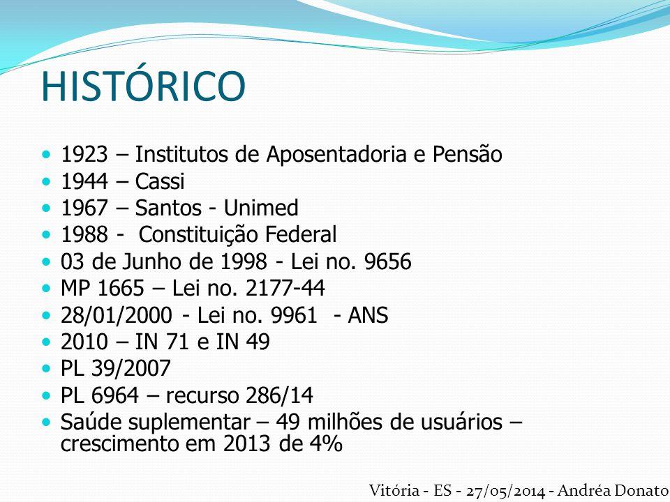 HISTÓRICO 1923 – Institutos de Aposentadoria e Pensão 1944 – Cassi