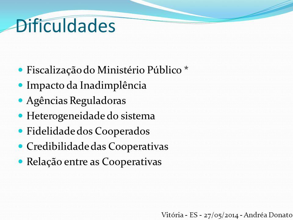 Dificuldades Fiscalização do Ministério Público *