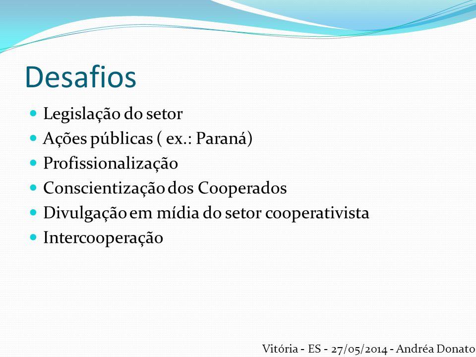 Desafios Legislação do setor Ações públicas ( ex.: Paraná)