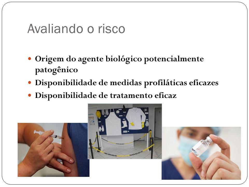 Avaliando o risco Origem do agente biológico potencialmente patogênico