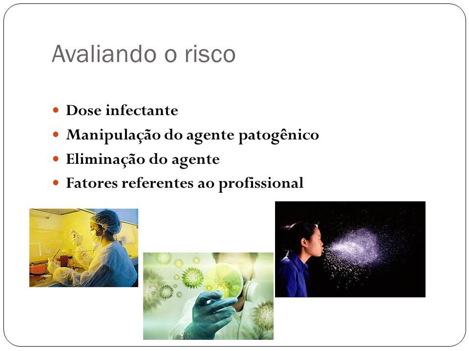 Avaliando o risco Dose infectante Manipulação do agente patogênico