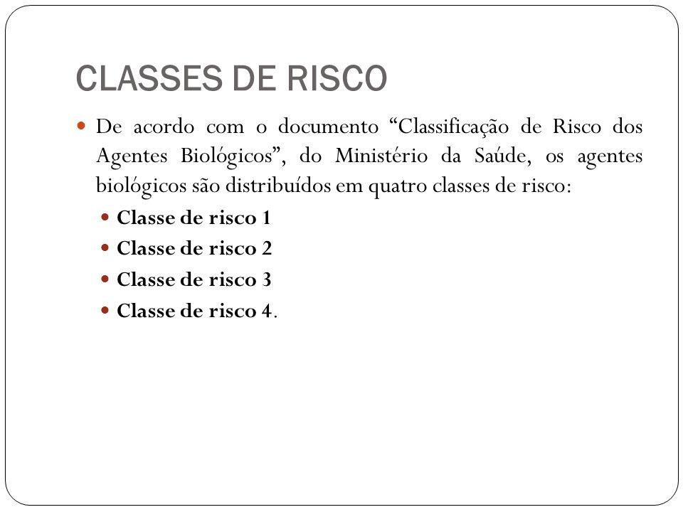 CLASSES DE RISCO