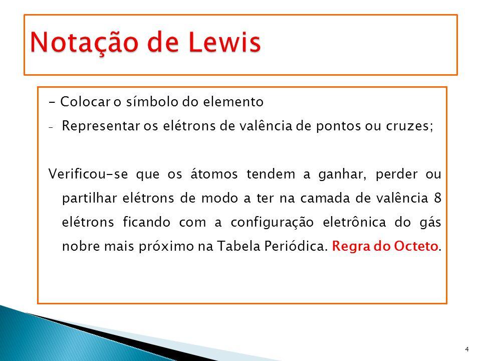 Notação de Lewis - Colocar o símbolo do elemento