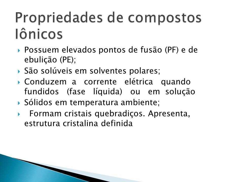 Propriedades de compostos Iônicos